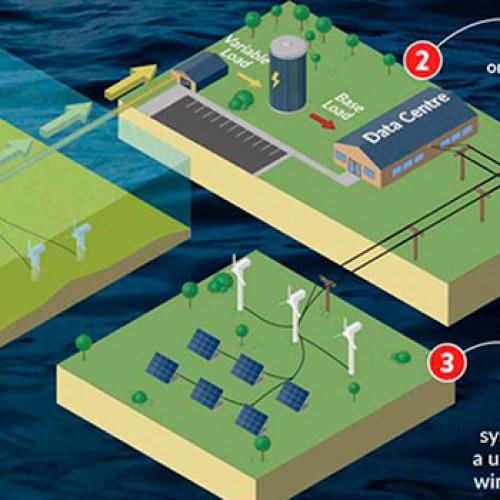 La energía maremotríz alimentará un nuevo centro de datos